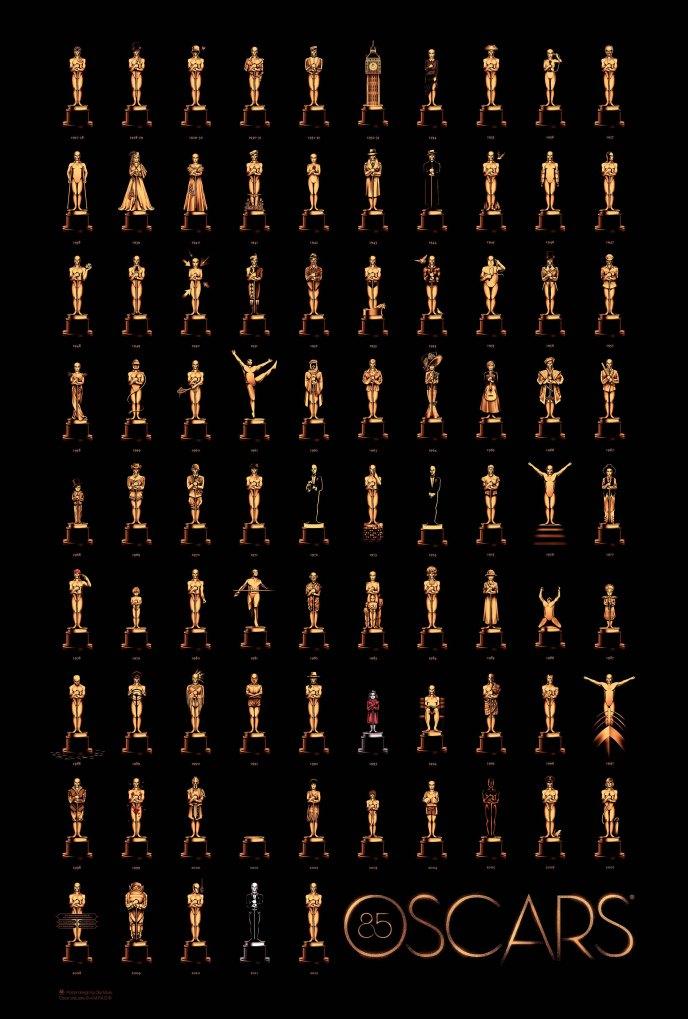 Cartel-Oscar-2013
