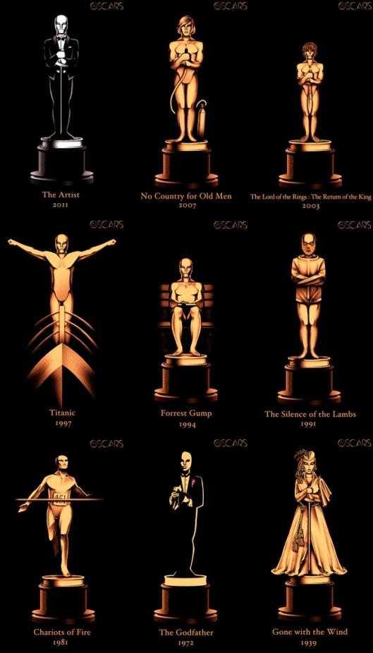 Detalle Cartel Oscar 2013