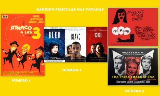 Ranking Largometrajes más votados - Atraco a las tres - Tres colores - Uno,dos,tres - Las tres caras de Eva